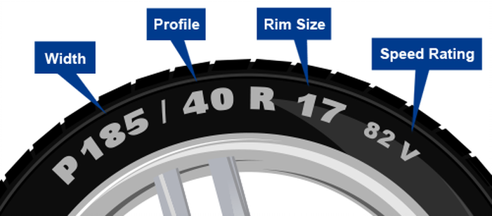 Tyre Size guide Mansfield Nottingham